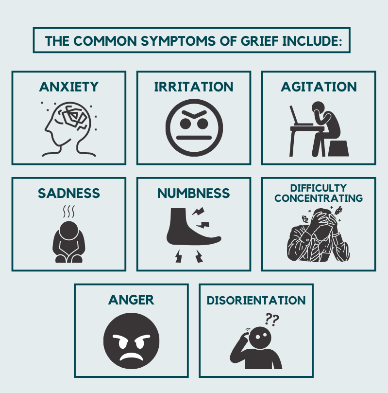 Symptoms of Grief