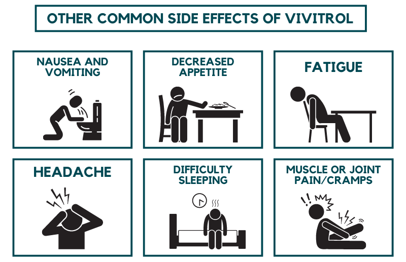 Common symptoms of vivitrol